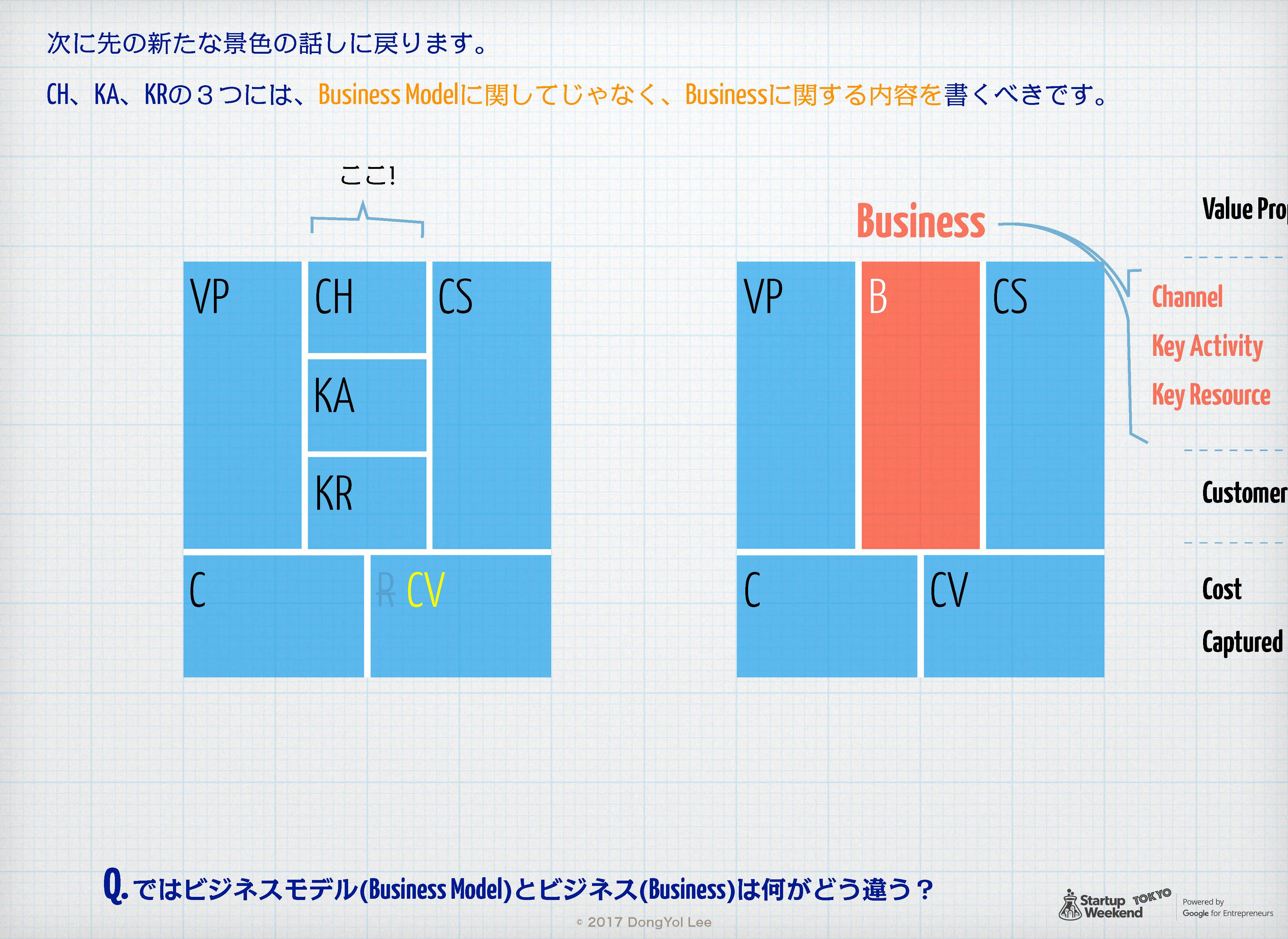 Egg-Early-Startup用 Product-Market Fit Canvas 11