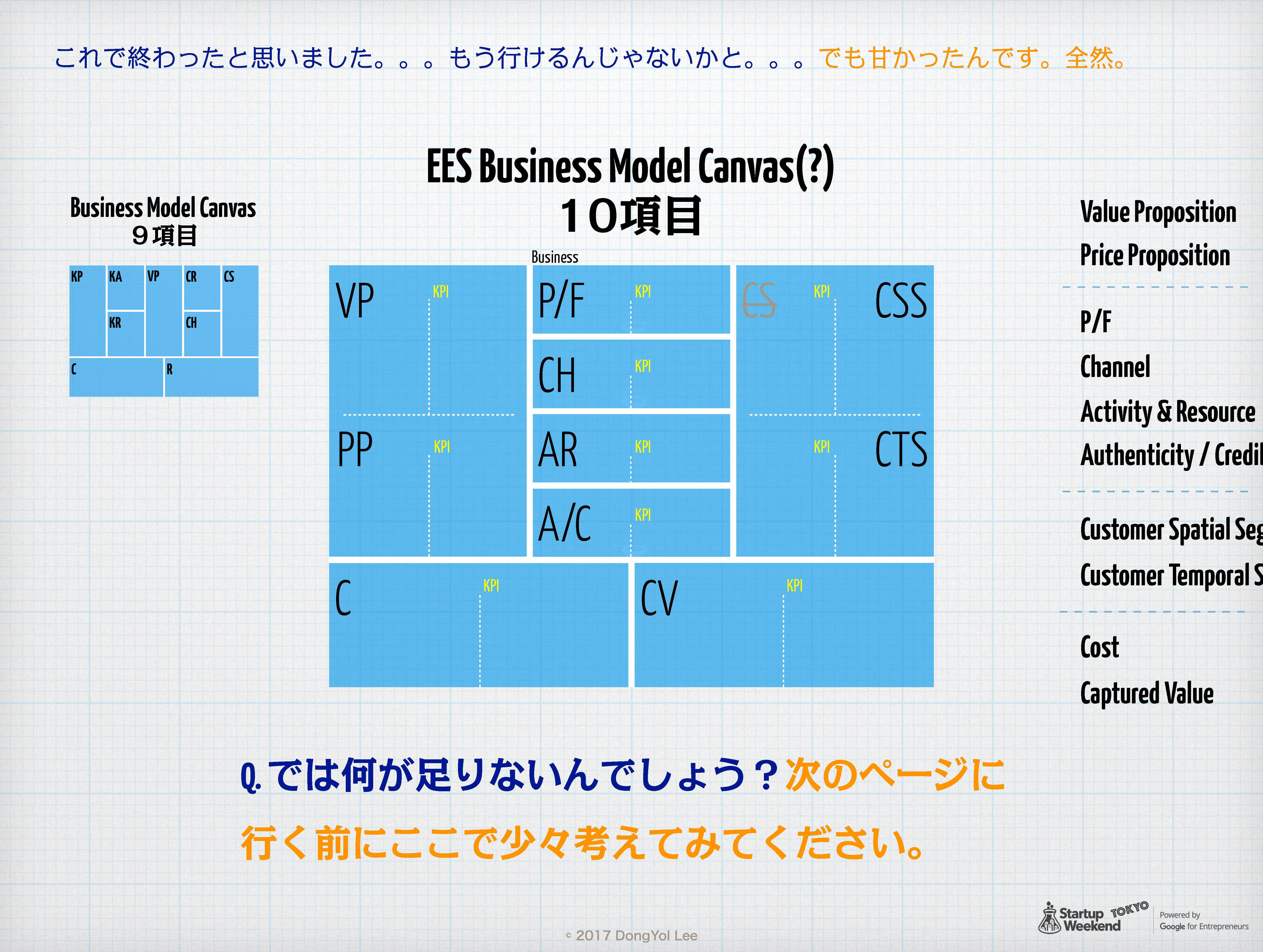 Egg-Early-Startup用 Product-Market Fit Canvas 17